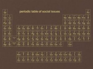 Periodic Table of Social Issues(Available in store only)