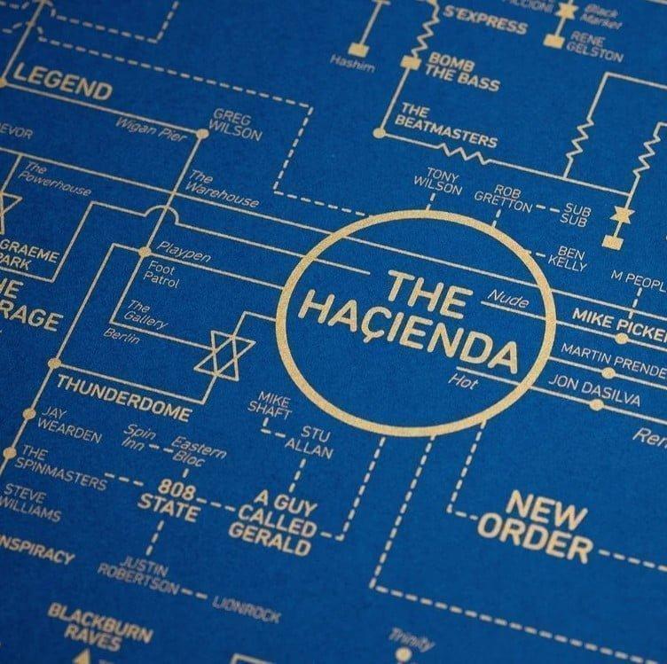Dorothy-Acid-House-Love-hacienda-neworder-808state-thunderdome-sasha-graemepark